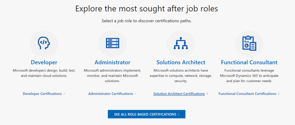 Azure Role Based Certifications